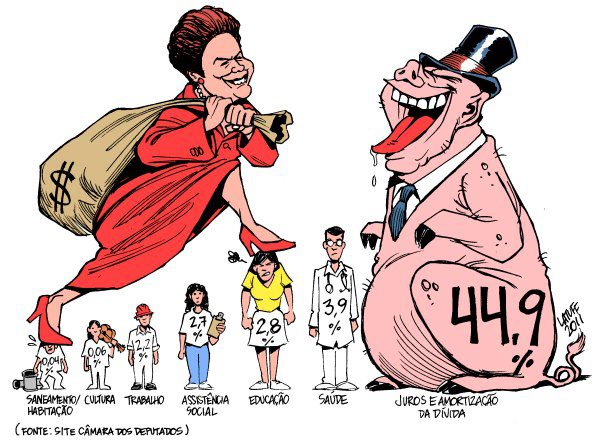 Dívida publica brasileira