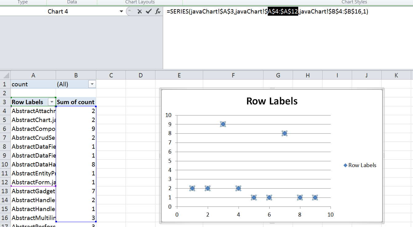 perfspy: create a scatter chart from a pivot table