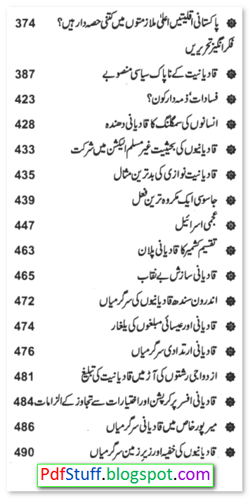 Contents of the Urdu book Qadianiat Ek DehshatGard Tanzim