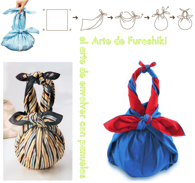 Arte+de+furoshiki1