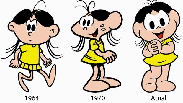 Evolução-da-Magali.jpg (620×349)