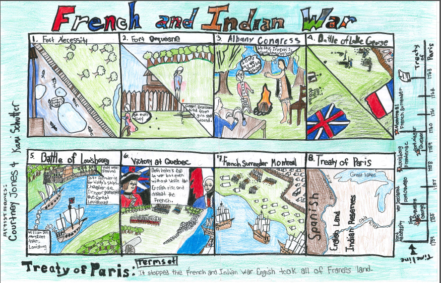 a brief history and analysis of the french and indian war The name french and indian war is used mainly in the united states it refers to the two enemies of the british colonists, the royal french forces and their various american indian allies it refers to the two enemies of the british colonists, the royal french forces and their various american indian allies.