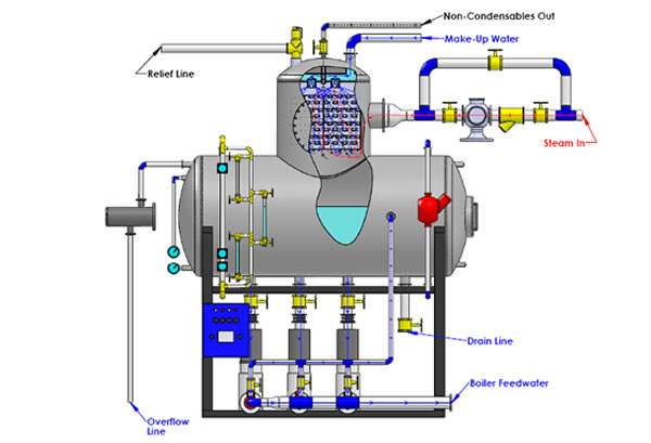 hvac systems diagrams with Measuring Efficiency Of Deaerator And on Sec refrig01 besides Hyd Pnue symbols furthermore Domestic Refrigerator Wiring together with Measuring Efficiency Of Deaerator And additionally Refrigeration Diagram.