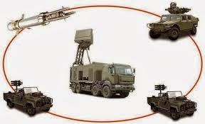 Thales Inggris Akan Pasok Sistem Pertahanan Udara Terpadu Untuk Indonesia
