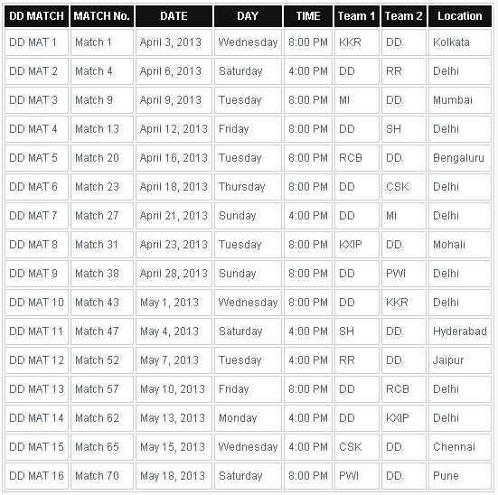 IPLT20 Schedule 2016 – IPLT20.com - HD Wallpapers