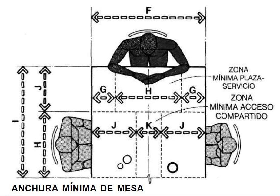 Muebles domoticos agosto 2012 for Mesa 8 personas medidas