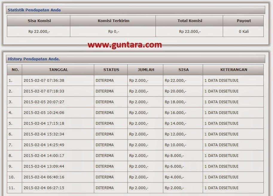 Bisnis Online Termudah dan Terbukti Membayar www.guntara.com