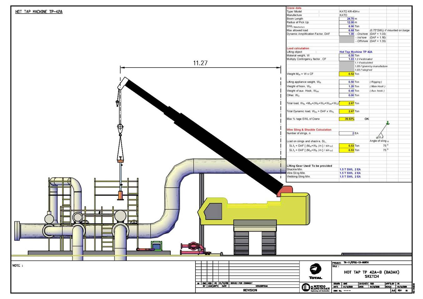 Hot Tap At Total Badak Trf One Way Piping Hydrotest Diagram Lifting Calculation Machine