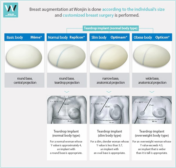 an introduction to the importance of breast reconstruction What are the criteria for breast reconstruction surgery in general, all women   each type of implant has advantages and disadvantages your physician will.