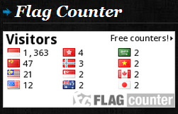 Cara Membuat dan Memasang Flag Counter di Blog