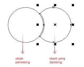Fungsi Shaping Pada CorelDraw