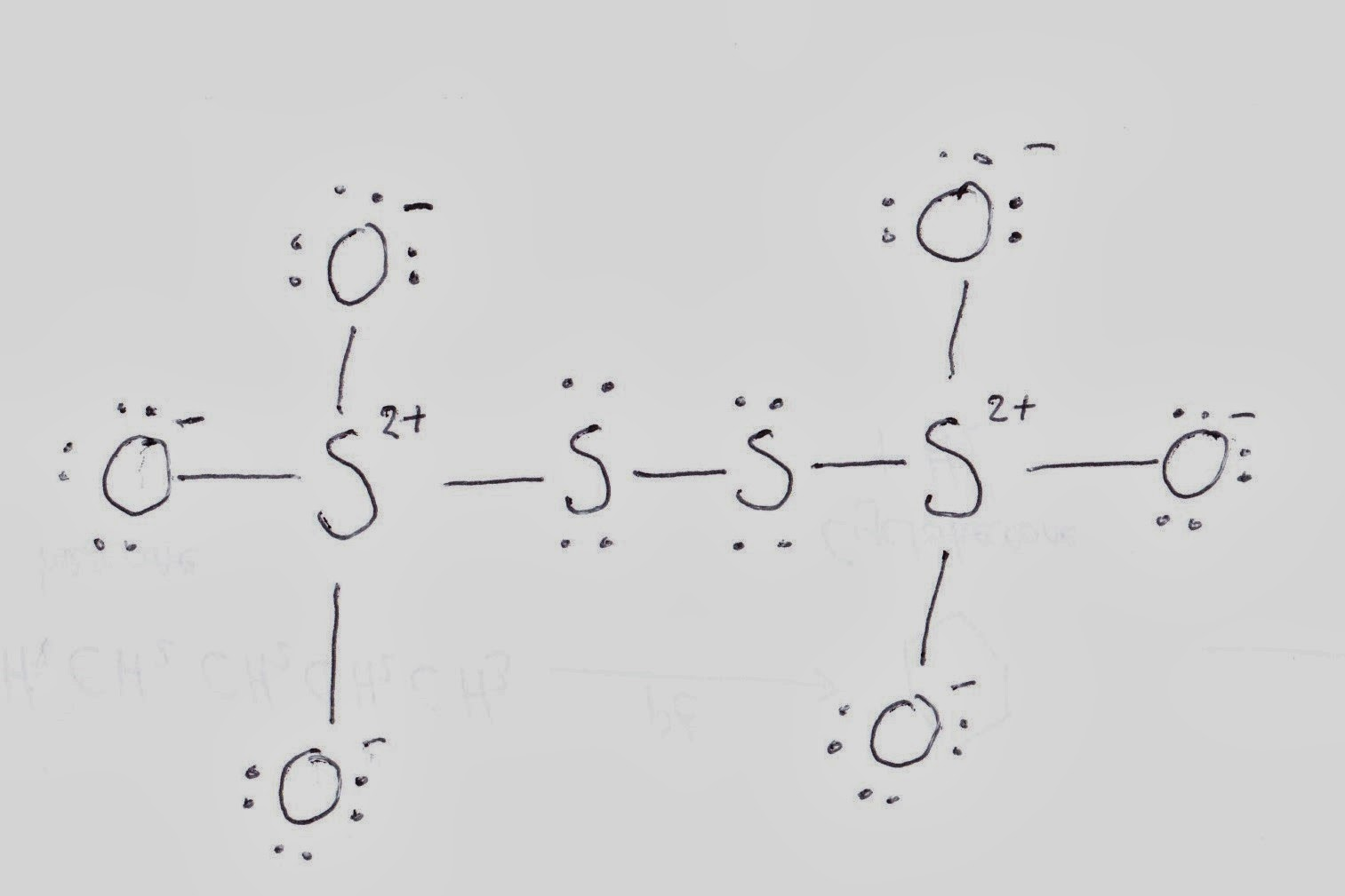The unusual oxidation state in s4o6 the triple bond a fraction as an oxidation number just means that not all of the atoms have the same oxidation state this is shown by the dot and cross diagram of the pooptronica Image collections