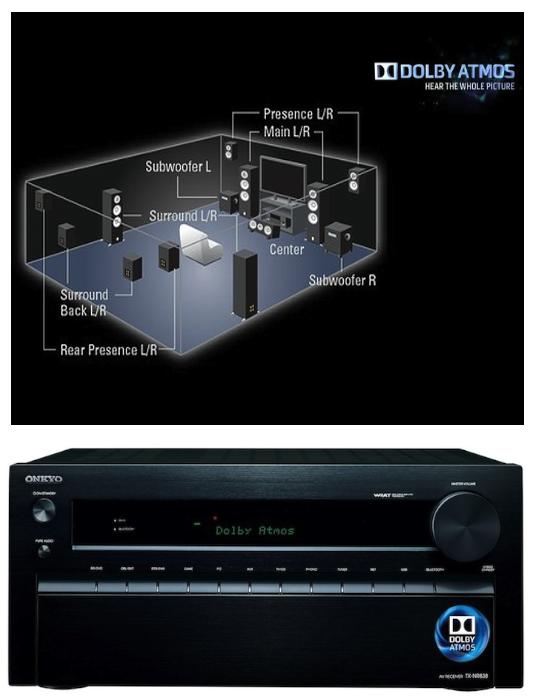 Onkyo 7.2-Ch Dolby Atmos Ready Network A/V Receiver