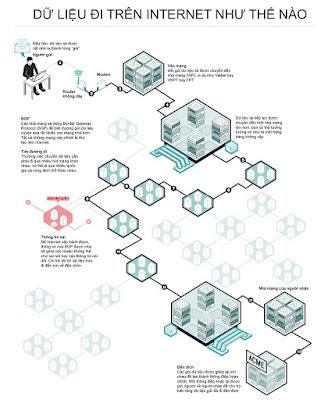 Những lỗ hổng tồn tại trong hệ thống Internet (P2)