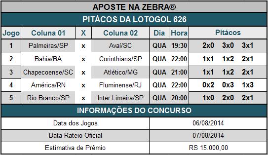 LOTOGOL 626 - PITÁCOS DA ZEBRA