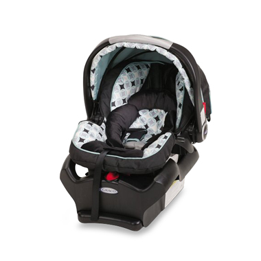 How To Choose The Best Baby Car Seat Covers Top 3 Graco