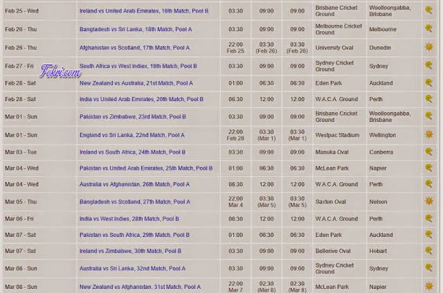 ICC Cricket World Cup 2015 Schedule Page2