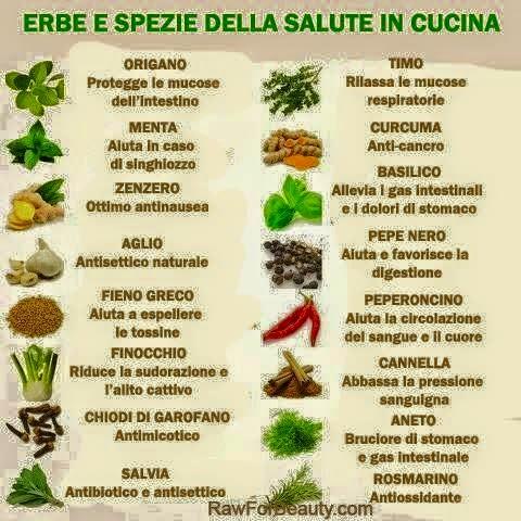 Erbe e spezie della salute in cucina le ricette di - Spezie in cucina ...