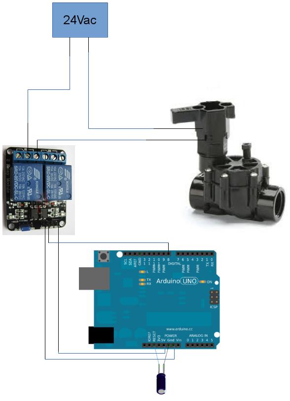 Electrovlvula Relay Arduino funcionando!