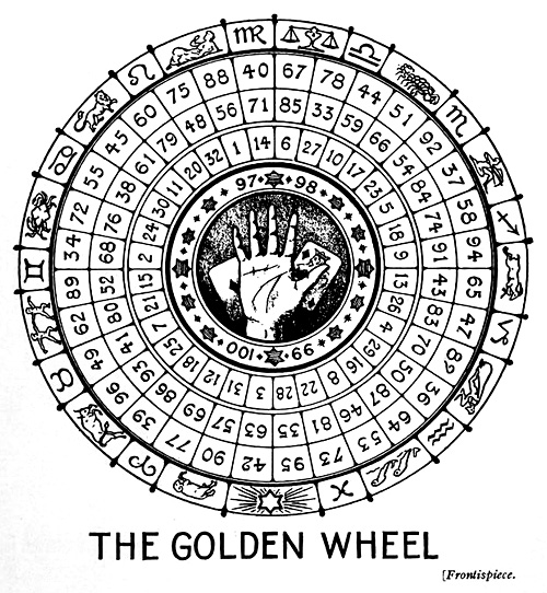 The Golden Wheel