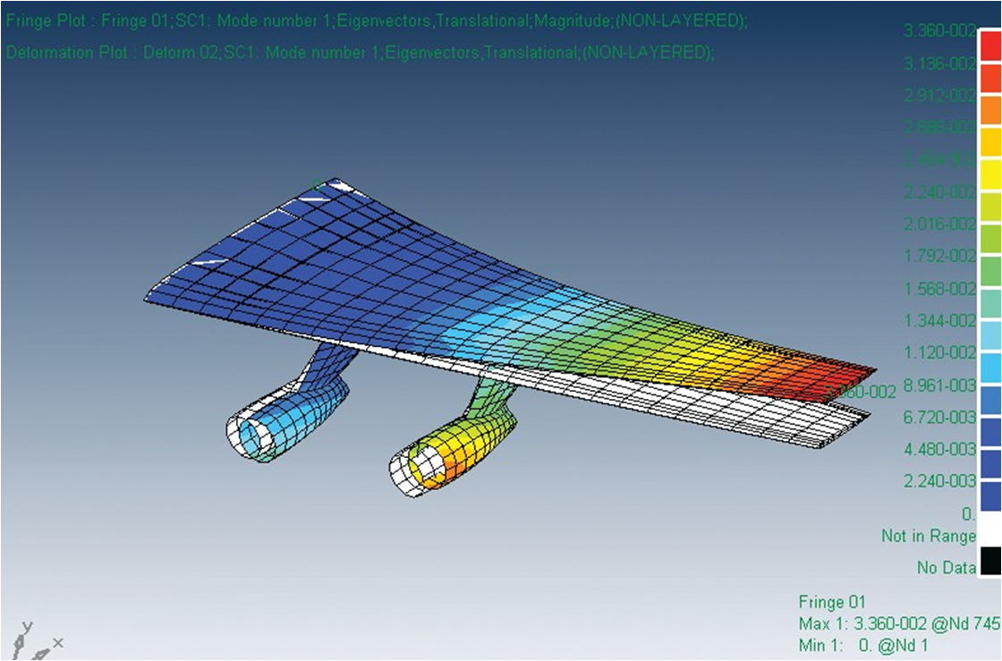 Automating FEA Model Quality Check and Validation  MSC Nastran In Fea Report Template