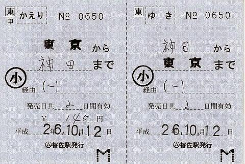 JR東日本 替佐駅 常備軟券乗車券2 発駅補充往復乗車券