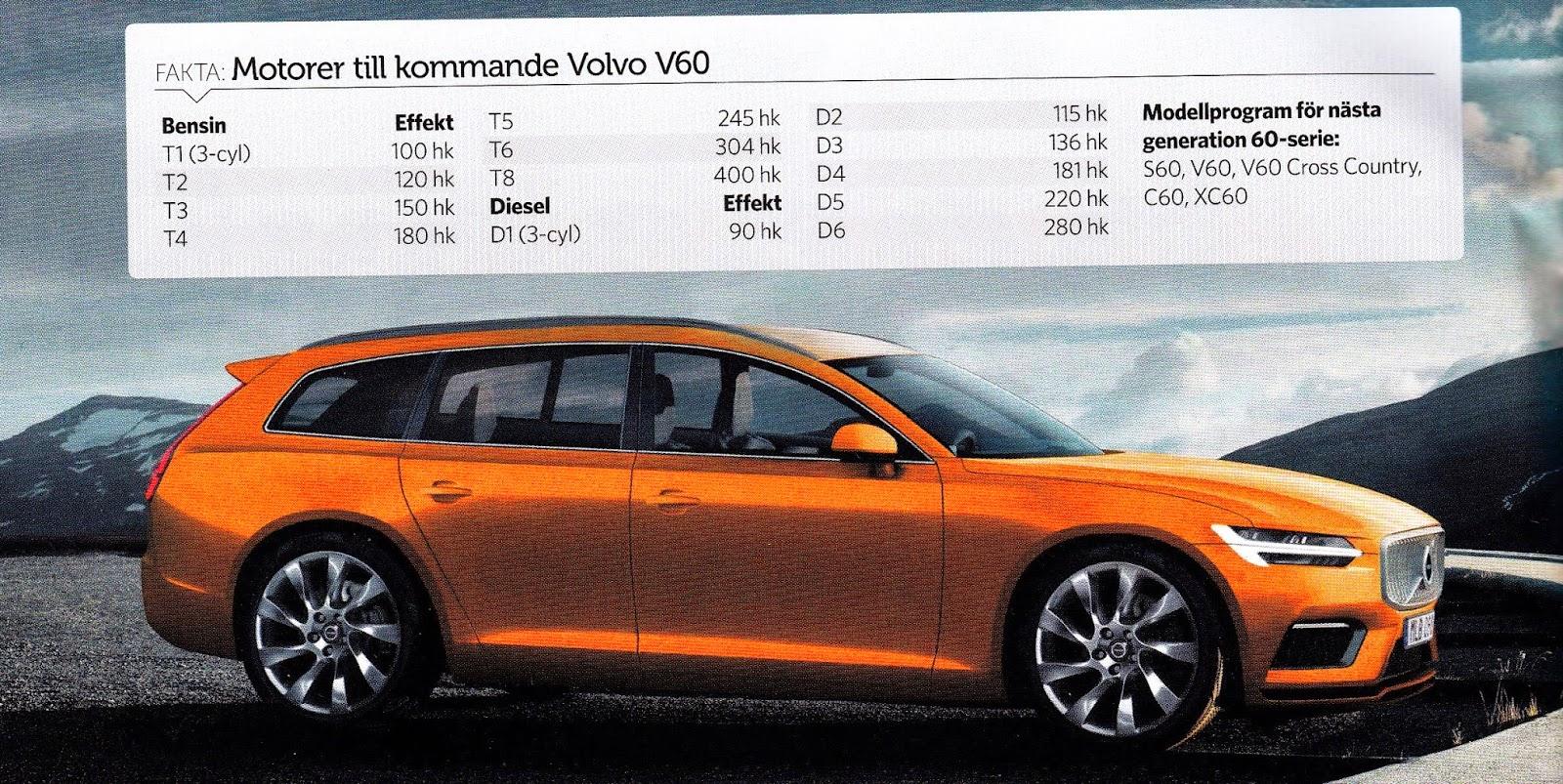 Modellneuheiten Volvo Bringt Den Neuen V60 Auch Als Cross