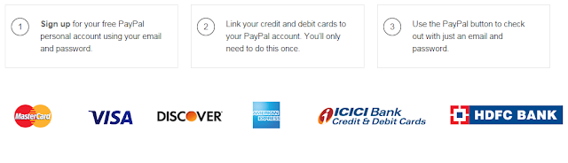 Paypal India, add debit card, credit card, link bank account to Paypal