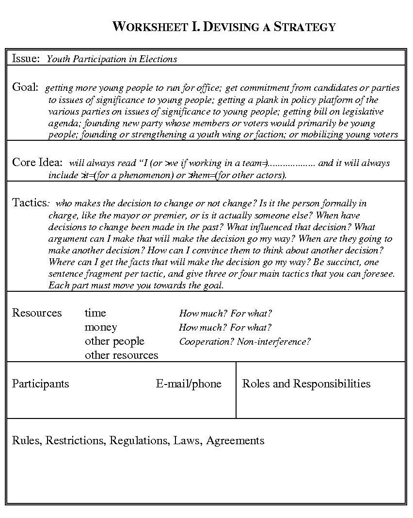 Printables Participation In Government Worksheets research and creative writing november 2011 this worksheet can also be used to develop a policy for fostering great youth participation within political party or on the part of government a