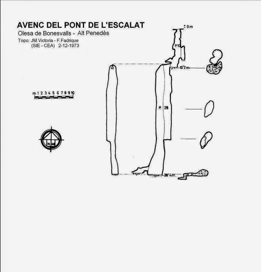 https://sites.google.com/site/espeleodivebcn/Avenc del Pont de lescalat.jpg