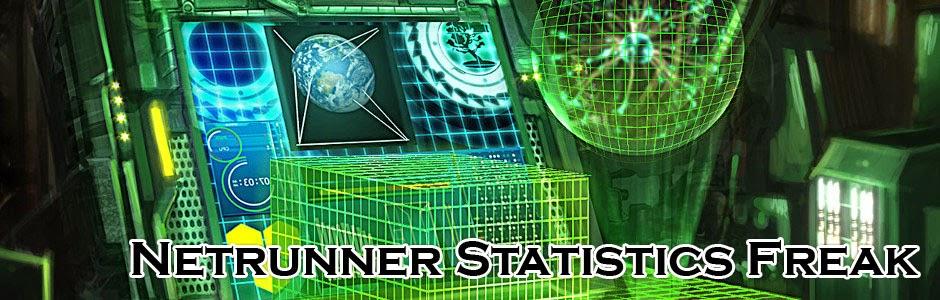 Netrunner Statistics Freak