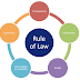 Rule of Law and Abortion