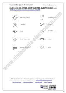 Otros curiosos símbolos eléctricos y electrónicos 2/2