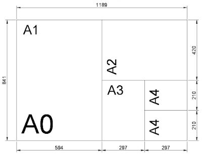 размеры форматов бумаг