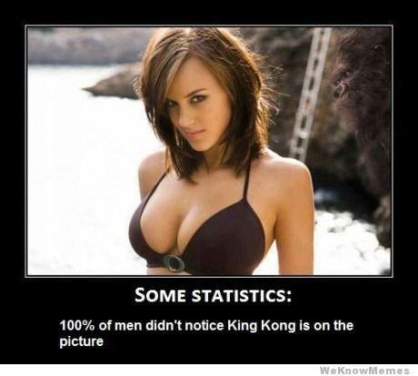 Estadísticas que se cumplen al 100% Men%2Band%2Btheir%2Bboobs_30304c_3586278