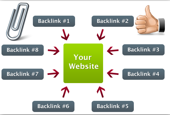 High PR Do-follow Commentluv Enabled Blogs 2013 To Comment to build Backlinks