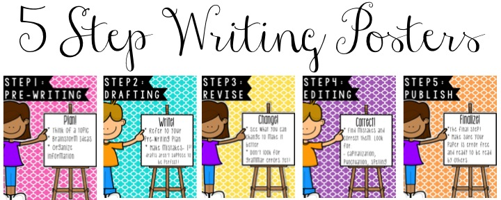 teaching writing process The national writing project's 30 ideas for teaching writing offers successful strategies contributed by experienced writing project teachers in the process.