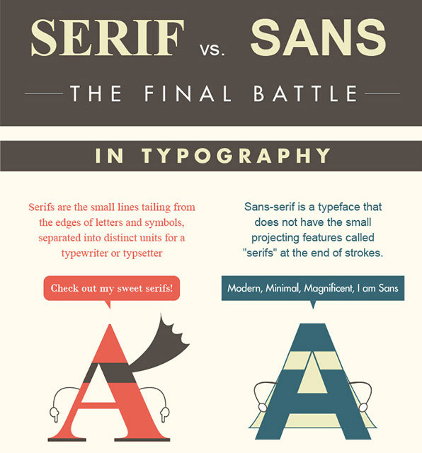 Serif vs. Sans