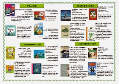 http://www.edu.xunta.es/centros/ceipcedeira/system/files/BOLET%C3%8DN+DA+BIBLIOTECA+DO+CEIP+DE+CEDEIRA+-+NADAL+2013.pdf