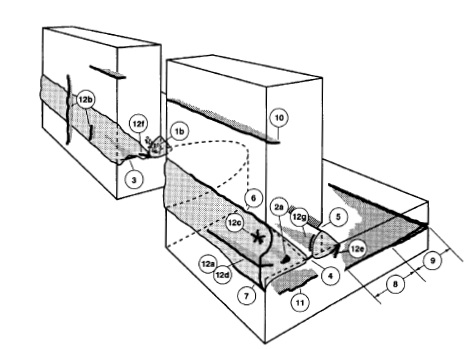 image and base metal weld discontinuities pictures to pin