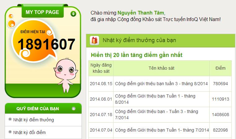 Điểm khảo sát thông tin hiện tại tháng 8 của Nguyễn Thanh Tâm Google Searchbox www.c10mt.com