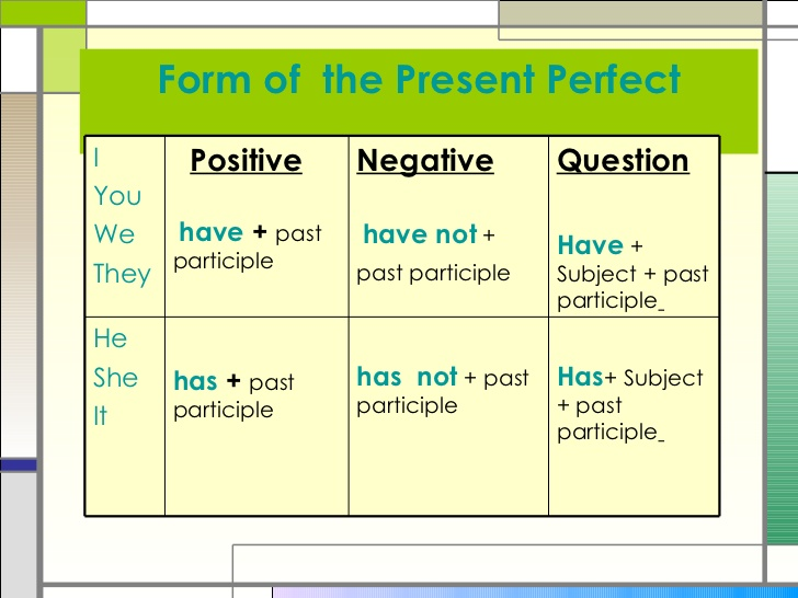 present continuous tense essays Writing tips & advice the present perfect progressive form is used to indicate a continuous activity that started in the the present tense of verbs retrieved.