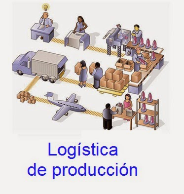 la-logistica-de-produccion