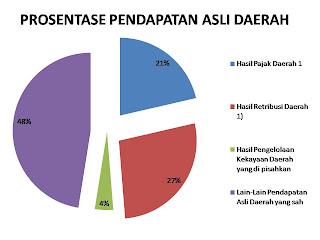 Desentralisasi Dan Otonomi Daerah Pdf