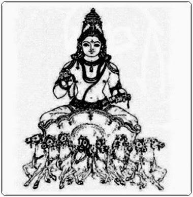 Brihaspathi Guru Jupiter Mantras