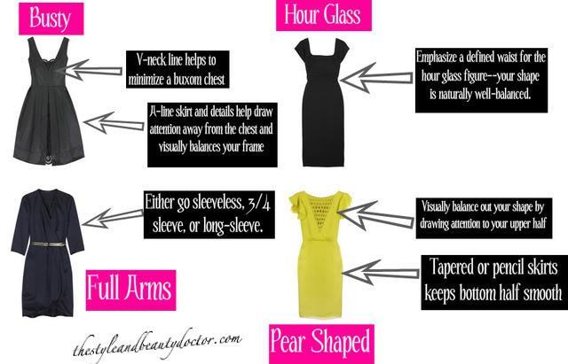 Black dress for my body type