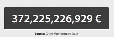 Δημόσιο χρέος κλικ στην εικόνα