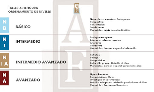 AVANZA DE FORMA ORGANIZADA DESDE EL NIVEL BÁSICO-INTERMEDIO-AVANZADO