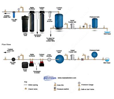 Pellet feeder diagram