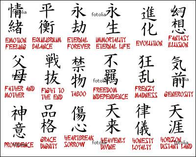 Laraverse Chinese Symbol Tattoos Designs